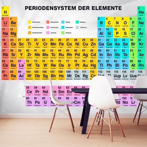 Fotomurale - Periodensystem der Elemente - Quadri e decorazioni
